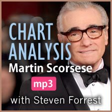 Chart Analysis: Martin Scorsese