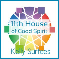 How Lucky are You?: The 11th House of Good Spirit