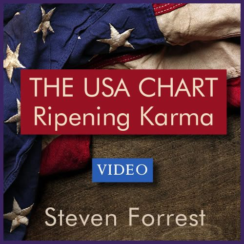 The USA Chart: Ripening Karma - Video Download