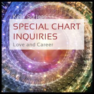 Chart Inquiry: Love & Career
