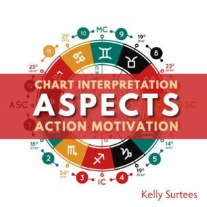 Chart Interpretation Course: Aspects