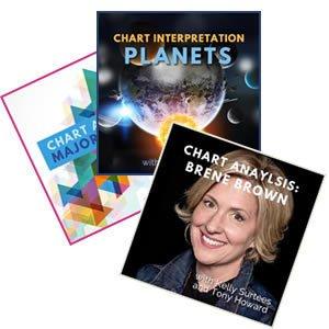 Chart Interpretation Intermediate and Advanced
