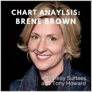 Chart Analysis: Brene Brown