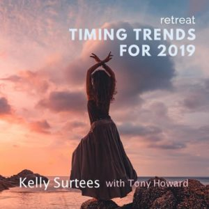 New Year Retreat: Timing Trends for 2019