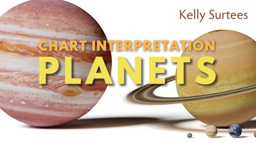 The Meaning of the Planets in Chart Interpretation