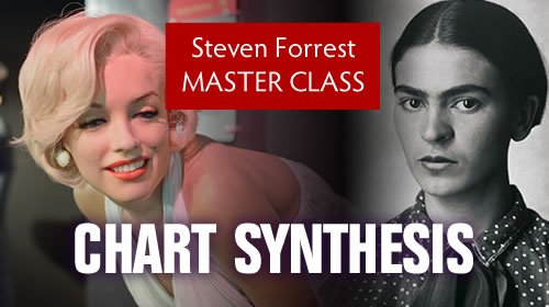 Master Class in Chart Synthesis – Natal and Transits