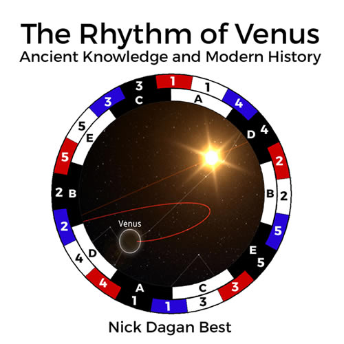 The Rhythm of Venus - Ancient Knowledge and Modern History
