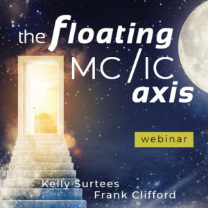 Floating MC/IC Axis