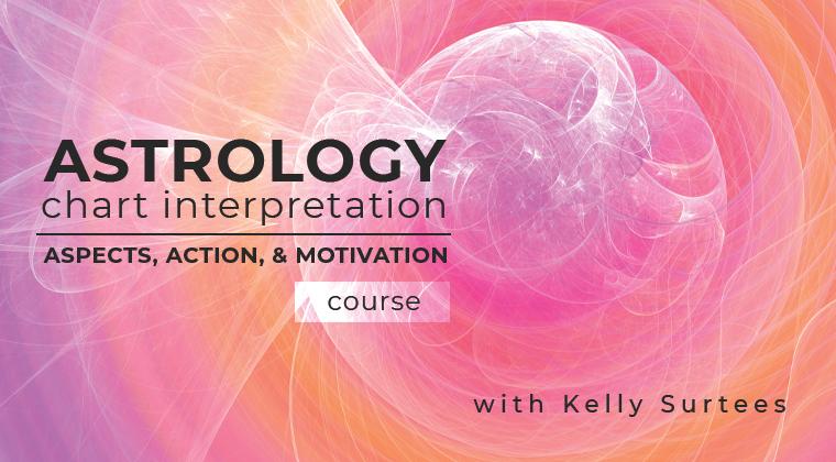 Chart Interpretation Aspects course