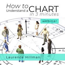 How to Understand a Chart in Three Minutes
