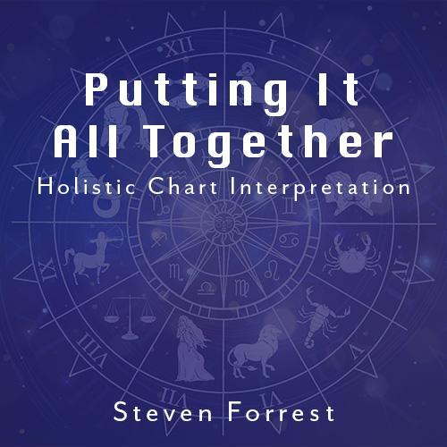 Putting it all Together Chart Interpretation